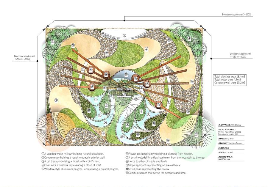 slide image4